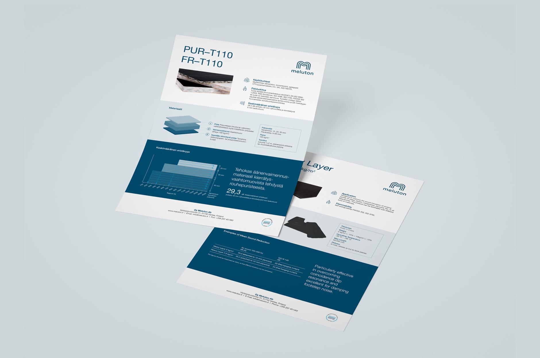 Meluton_brochures